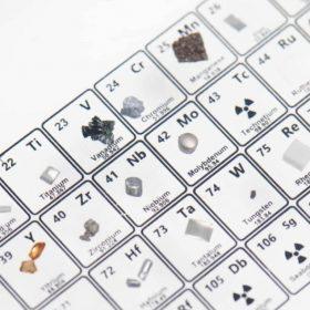 Tableau périodique des 83 éléments