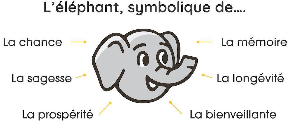 Symbolique Néo l'éléphant